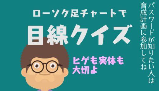 保護中: 【ダウ】ローソク足チャートで目線クイズ!全12問