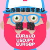 トレード戦略11月21日 ユロ豪ドル、ドル円、ユロポン