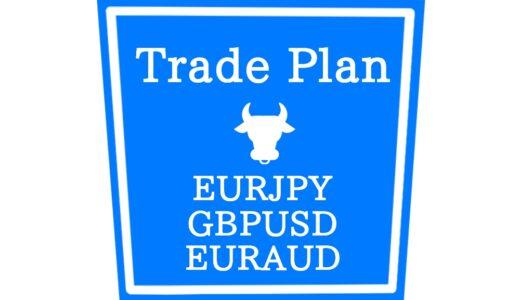 【戦略】週明けの動きに食らいつけ!エントリーは目前に|EURAUD, EURJPY, GBPUSD