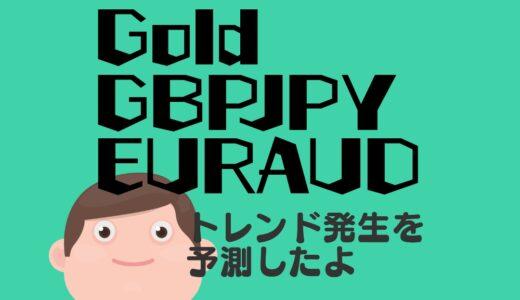 【戦略】トレンド予測完了 水平線を信じてエントリー待機なり Gold,GBPJPY,EURAUD